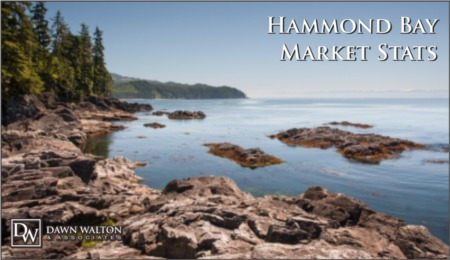Hammond Bay, Nanaimo Real Estate Market Stats from January 2020