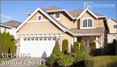 Uplands, Nanaimo Real Estate Market Statistics April 2020