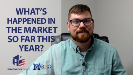 Your First Market Update of 2020