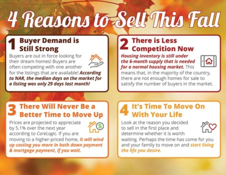 Four Reasons To Sell this Fall.