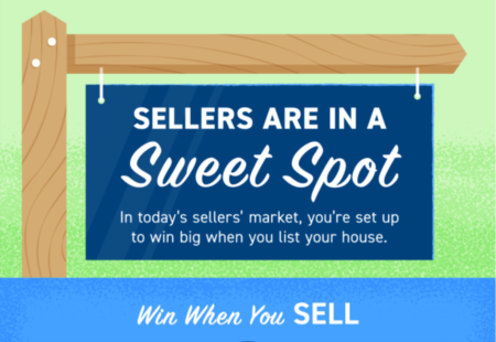 Sellers Are in a 'Sweet Spot' [Infographic]