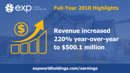 eXp World Holdings Reports Fourth-Quarter and Full-Year 2018 Financial Results