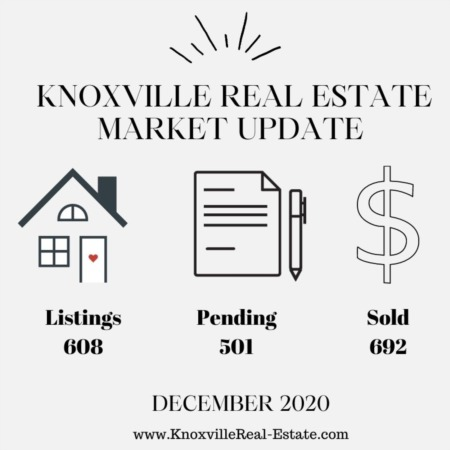 Knoxville Real Estate Market Update- December 2020
