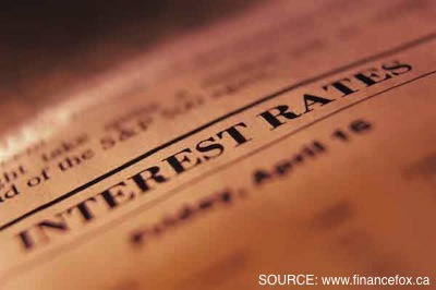 Fixed Interest Rates are the Better Deal Today!