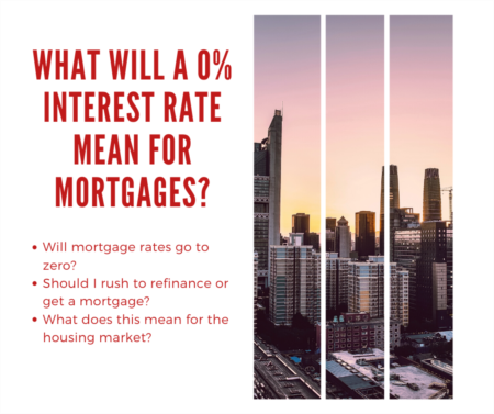 What will a 0% interest rate mean for mortgages?