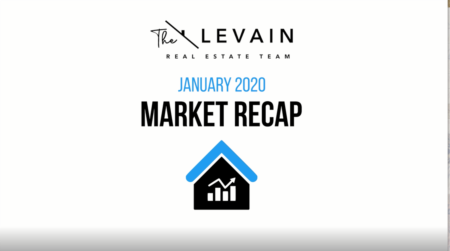 January Market Update 2020