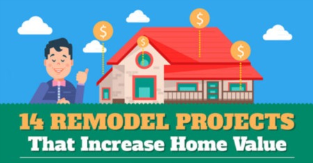 Remodeling & Home Improvement to Increase Home's Value