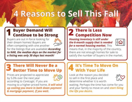 4 Reasons to Sell Your Prosper Home This Fall