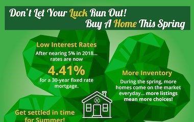 Don't Let Your Luck Run Out! Buy A Home This Spring