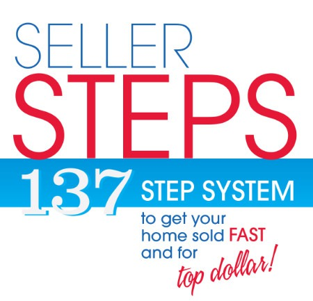 137 Steps to Sell Your Home in Birmingham Alabama