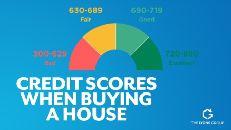 Everything You Need to Know About Credit Scores When Buying A House