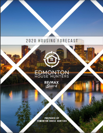 2020 Market Forecast