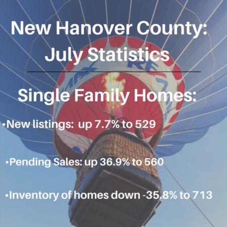 July 2020 Market Stats