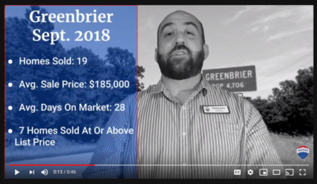Greenbrier Real Estate Market Report Sept. 2018