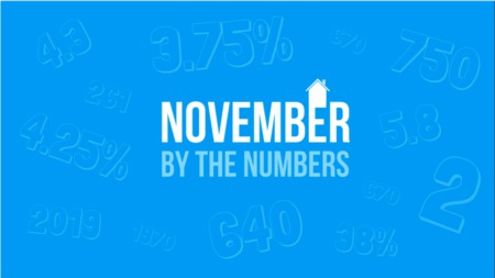November by the Numbers