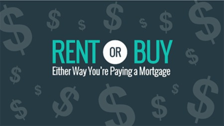 Rent or Buy, Either Way You're Paying a Mortgage