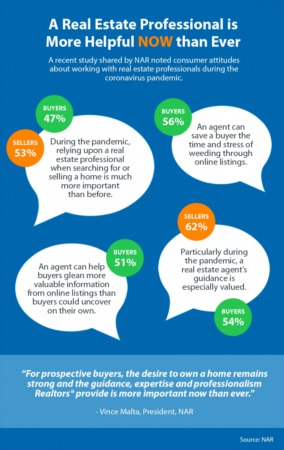 A Real Estate Pro Is More Helpful Now than Ever [INFOGRAPHIC]