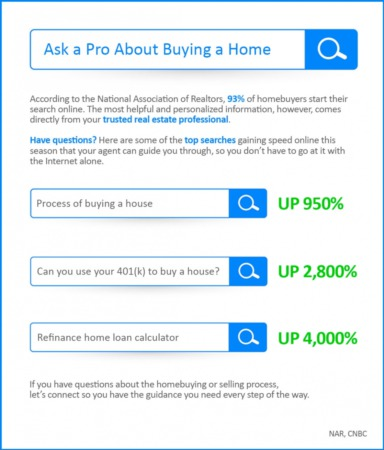 Ask a Pro About Buying a Home [INFOGRAPHIC]