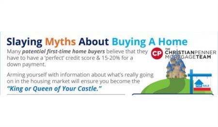 Slaying the Largest Homebuying Myths Today