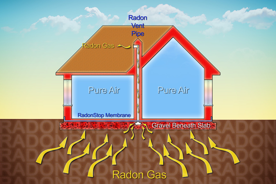 Home With Radon Mitigation