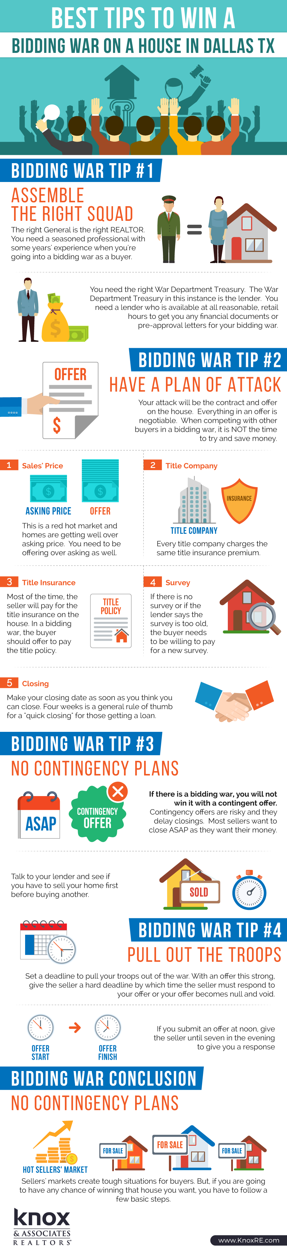 bid wars - how to win a bidding war