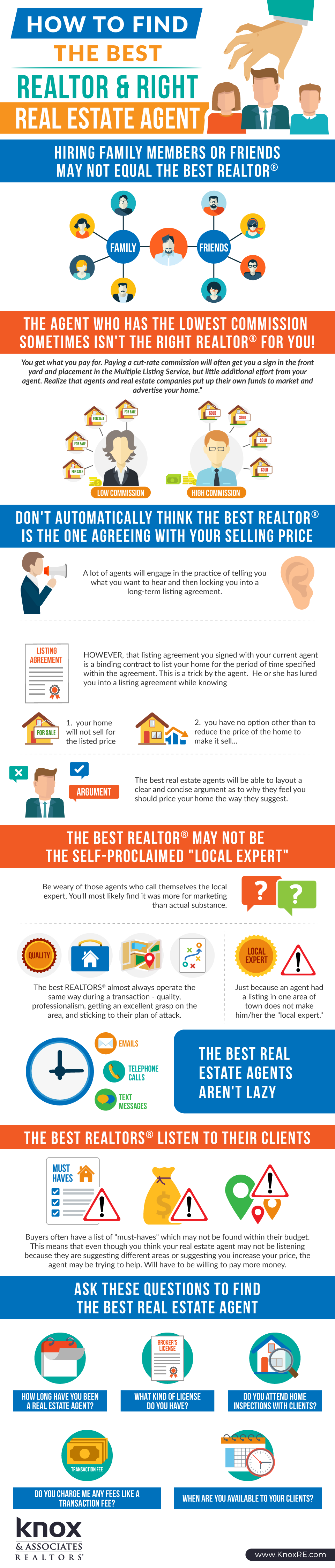 best real estate agent - how to find the best realtor