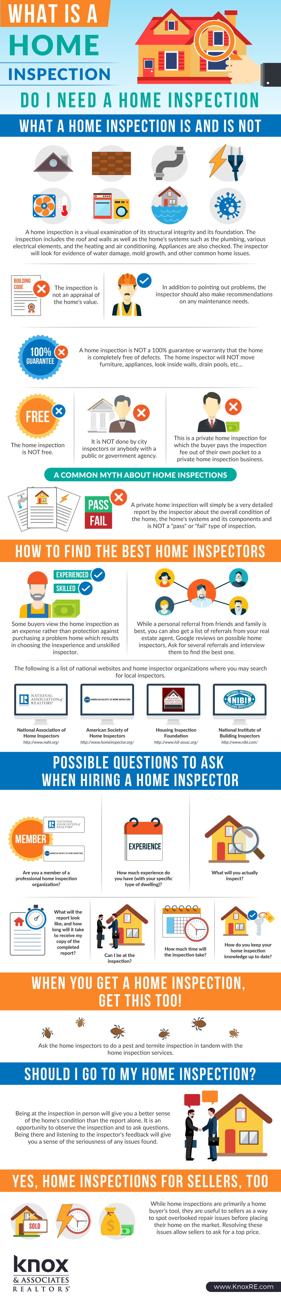 home inspection cost, checklist