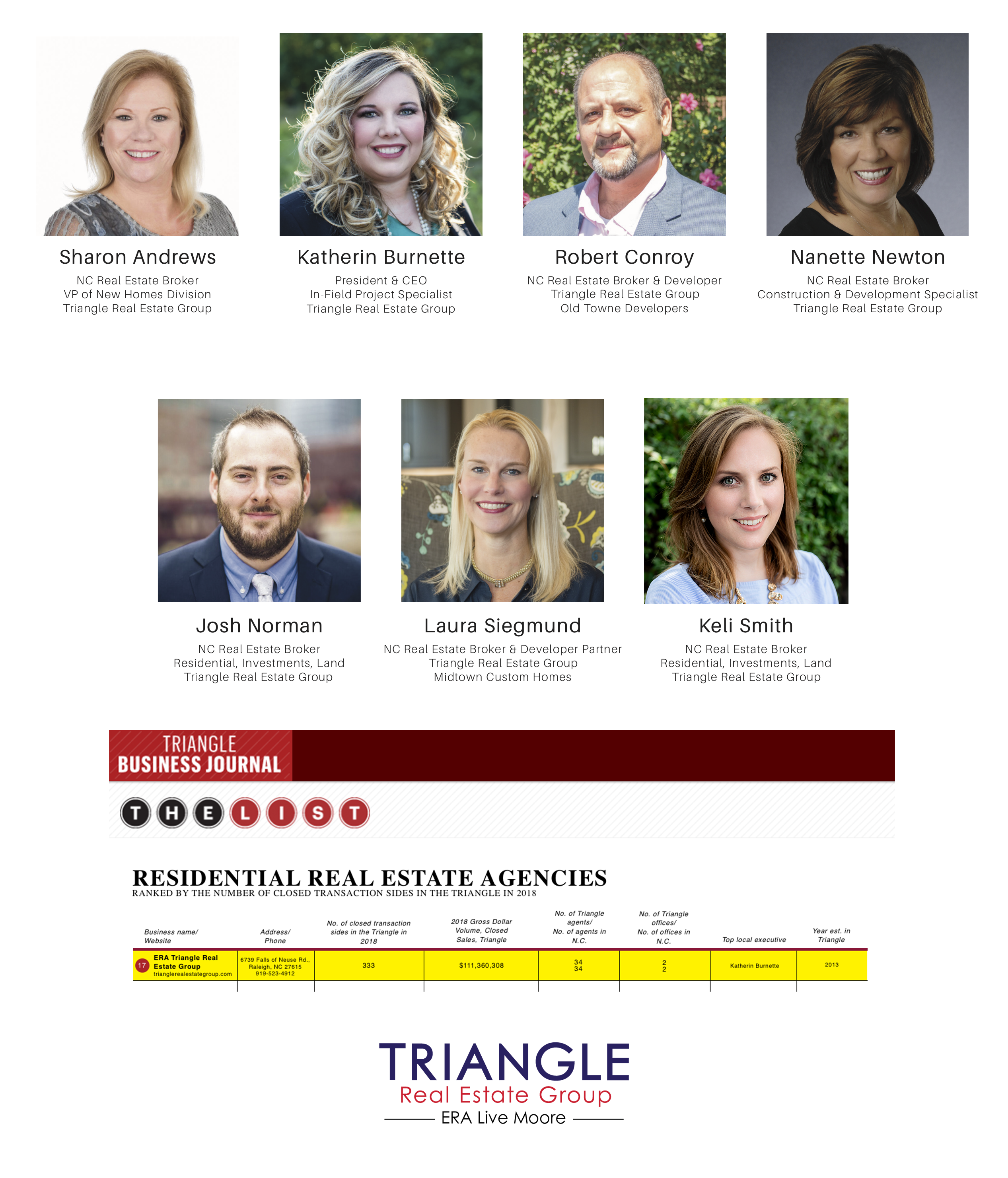 Triangle Real Estate Group New Construction Team
