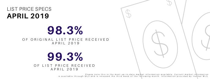 April 2019 List Price