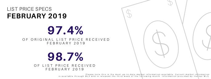 February 2019 List Price