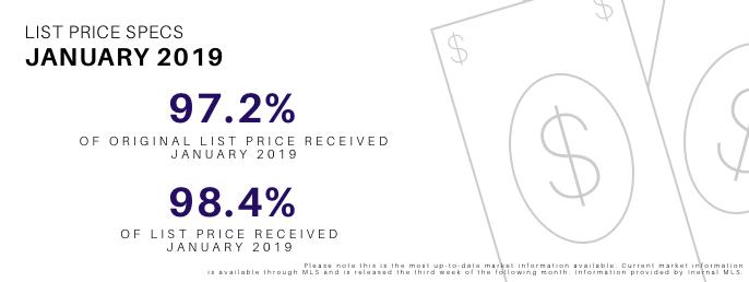 List Price January 2019