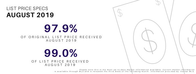 August 2019 List Price