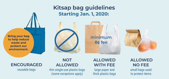 Bag Guidelines