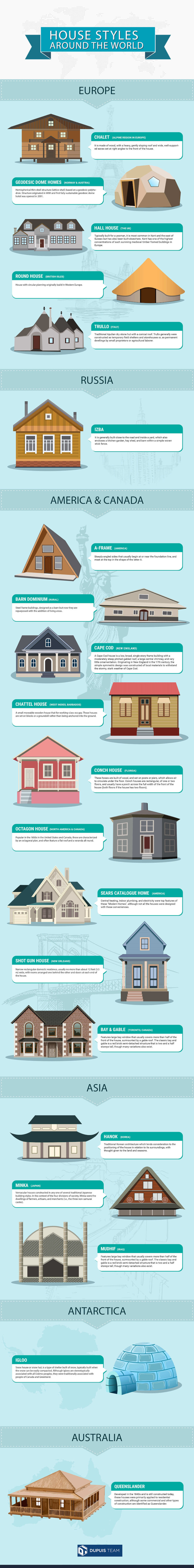 House Styles from Around the World Infographic from Dupuis Team