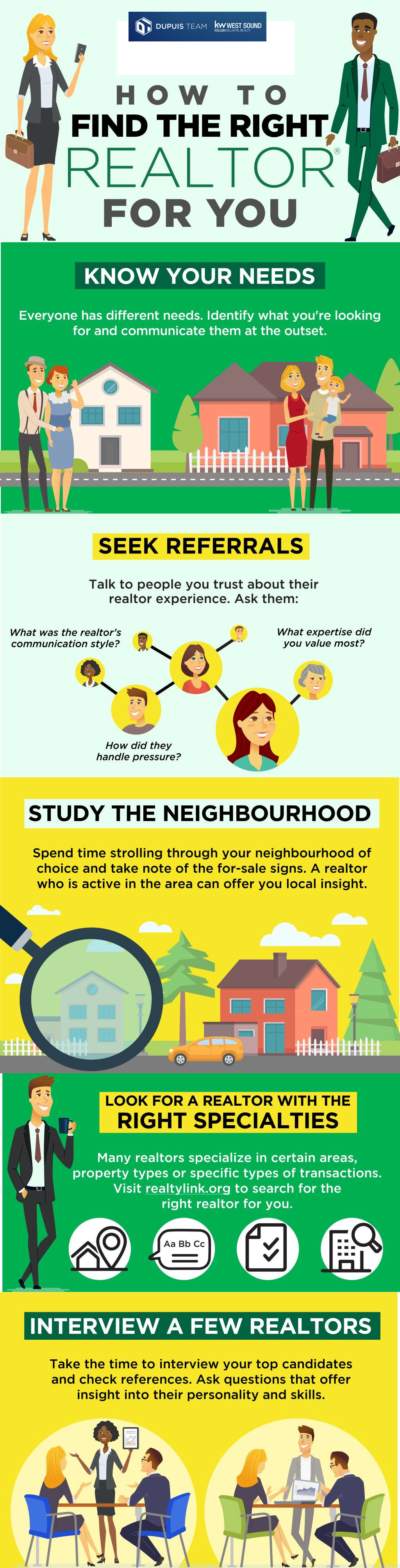 Infographic: How to Find the Right Realtor for You
