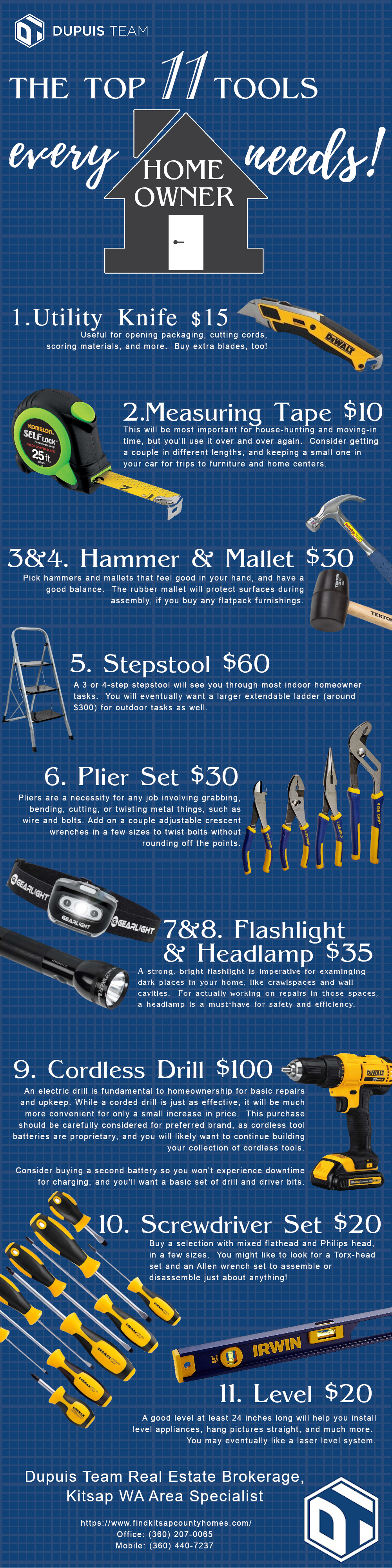Dupuis Team Infographic: 11 Essential Tools for the New Homeowner