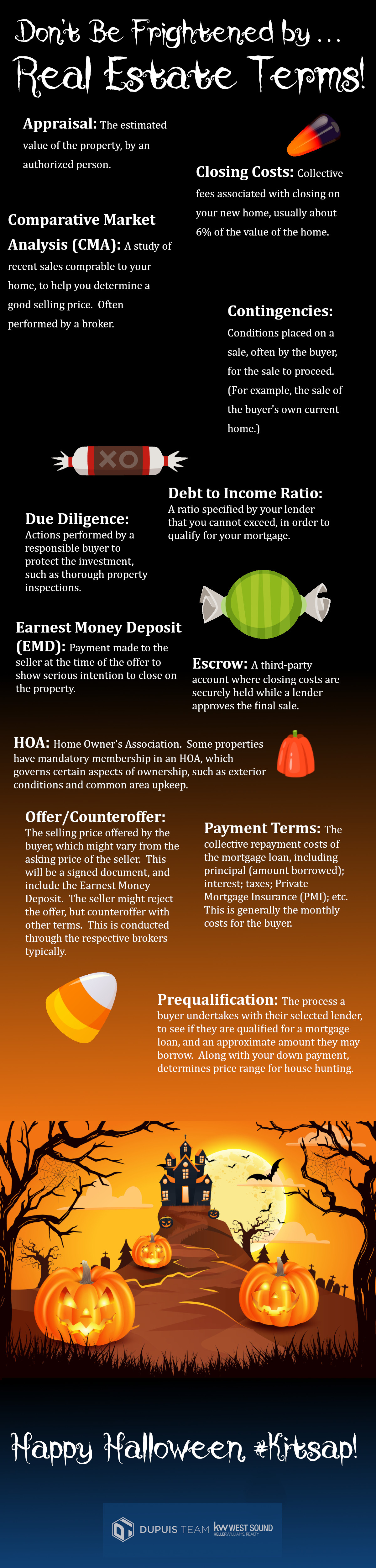 Don't Be Frightened By Real Estate Terms - Infographic
