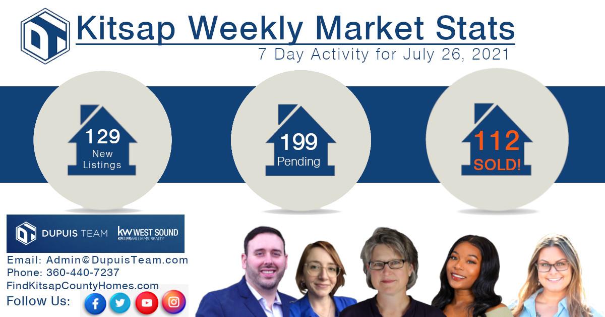 Kitsap Weekly Stats Infographic