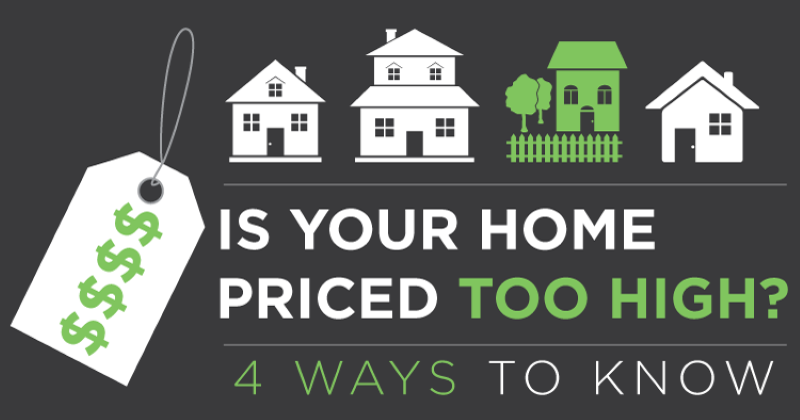 How To Know If Your Home Is Priced Too High?