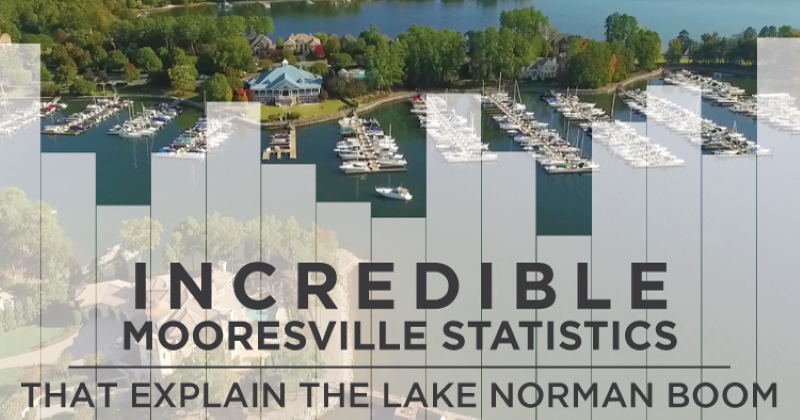 Mooresville, NC; The Lake Norman Boom
