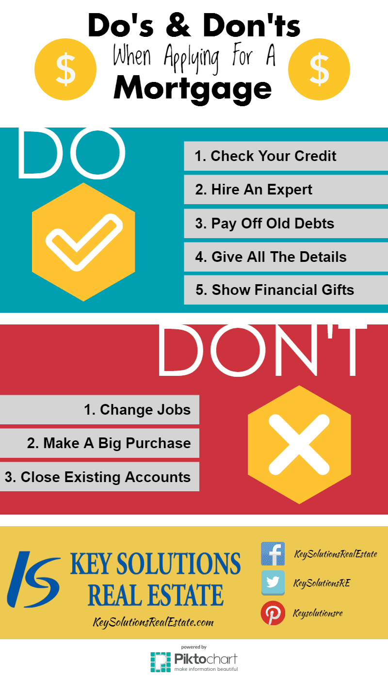 Sarasota Mortgage Approval Tips