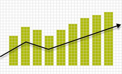Sarasota Interest Rates