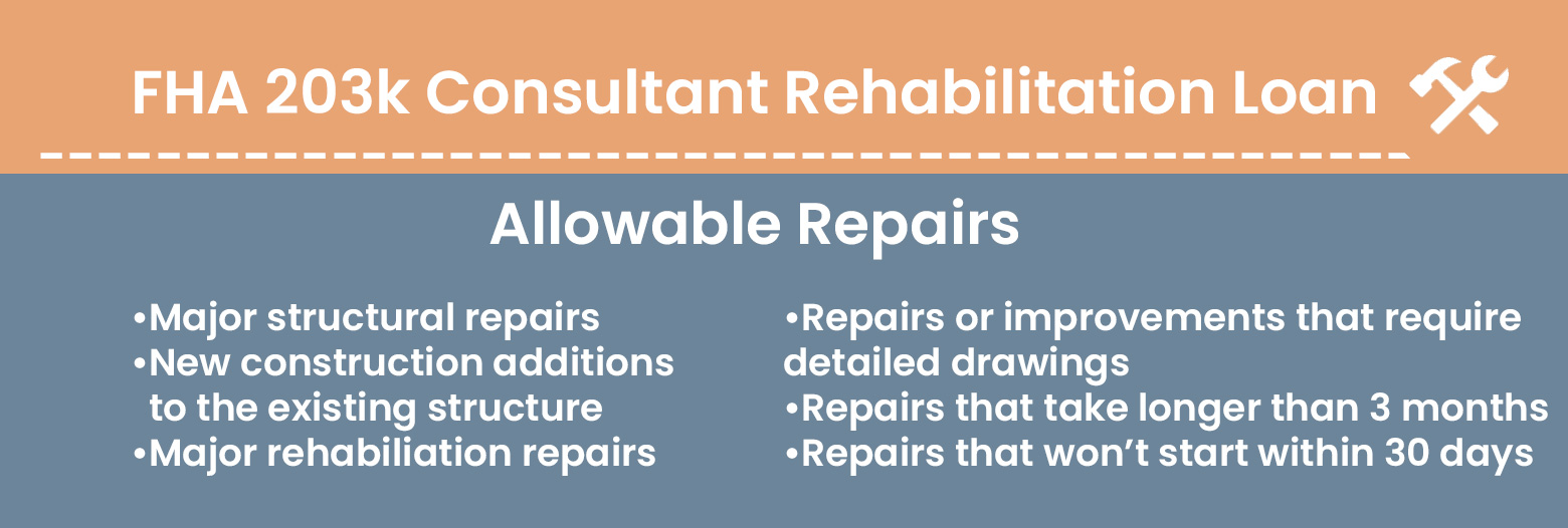FHA 203k Consultant Loan Allowable Repairs