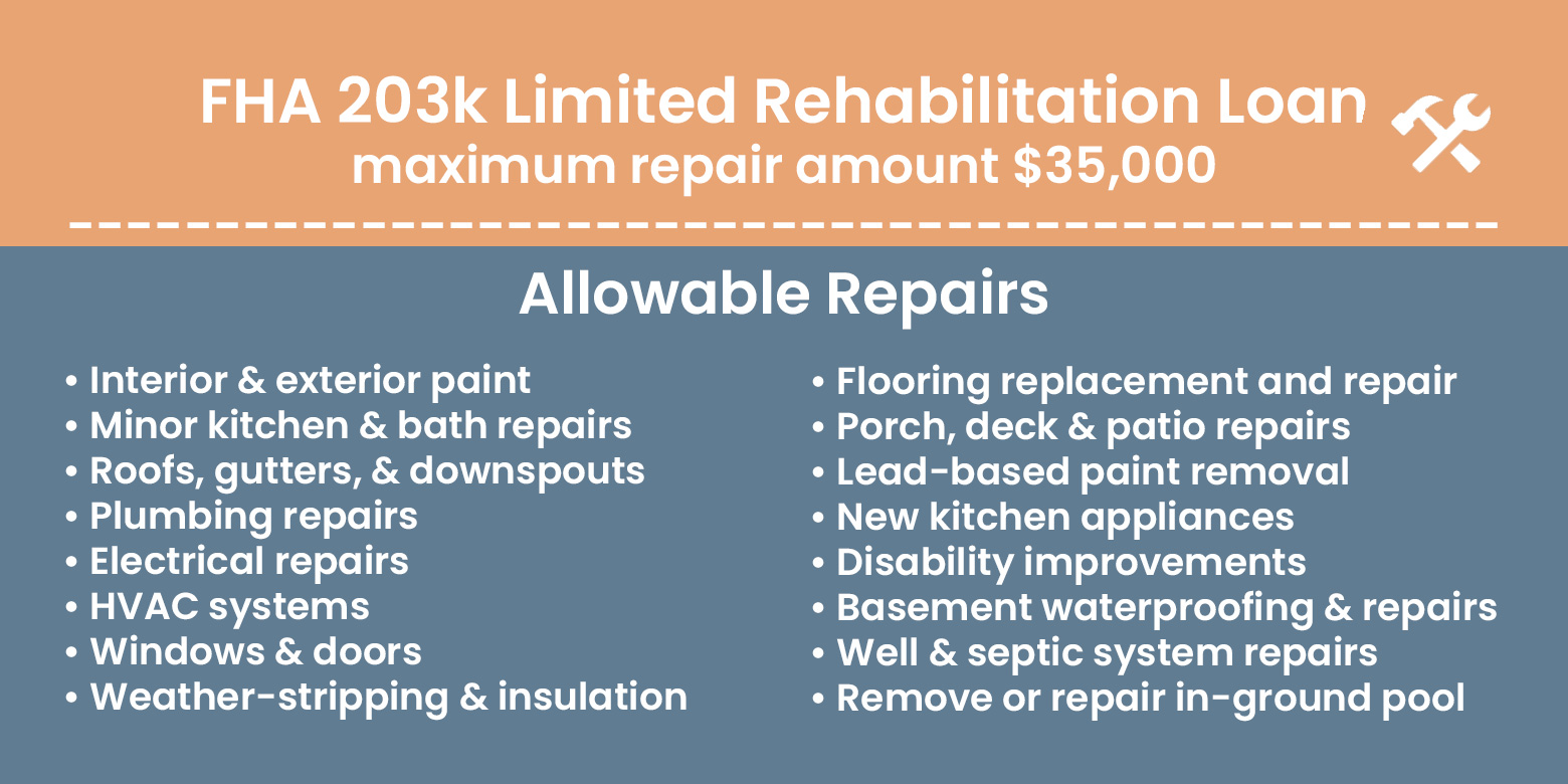 FHA 203k Limited Rehabilitation Loan Allowable Repairs
