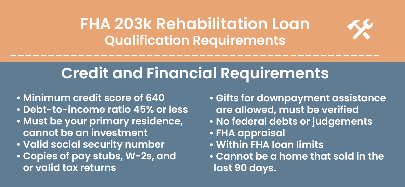 FHA 203k Rehabilitation Loan Credit and Financial Requirements