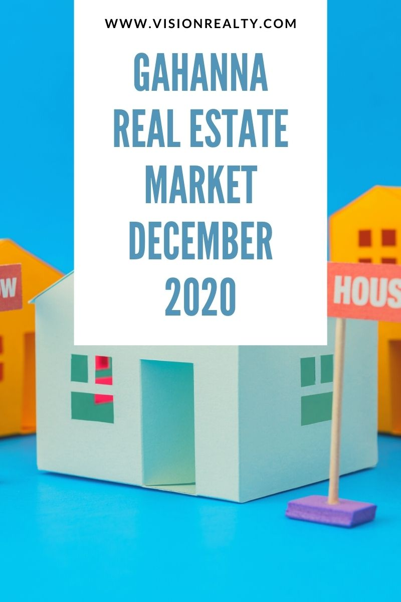 Gahanna Real Estate Market December 2020
