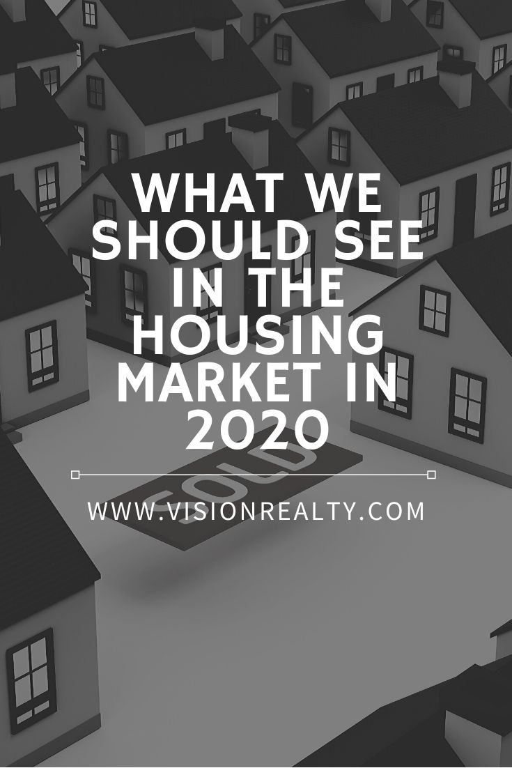 What We Should See in the Housing Market in 2020