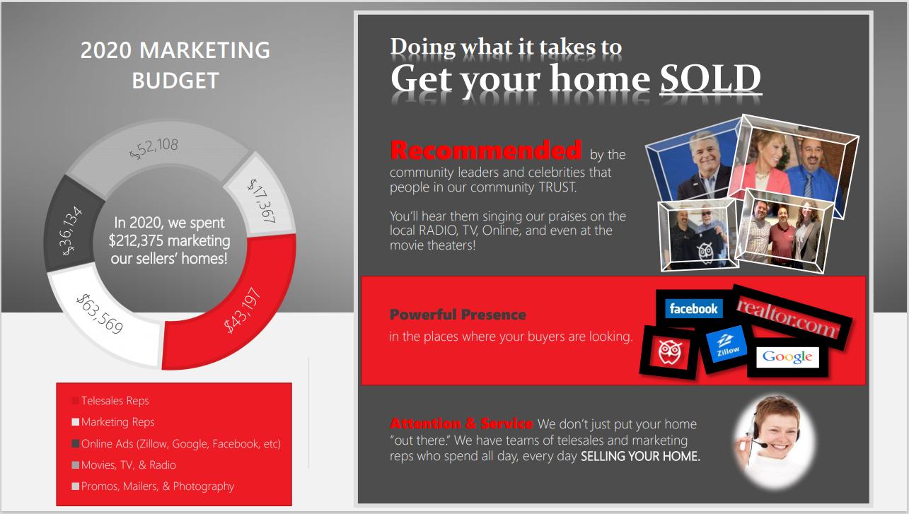 Marketing Your Home Budget