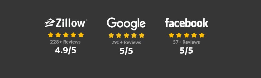 Marketing Your Home Reviews