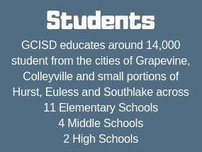 GCISD educates around 14000 students from the cities of Grapevine, Colleyville and portions of Hurst, Euless and Southlake